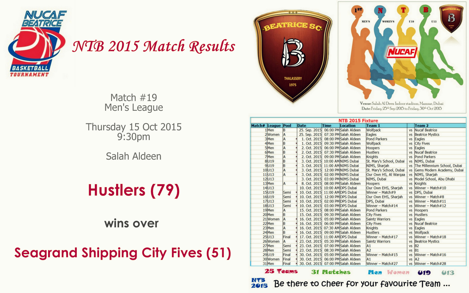 NTB 2015 – Match #19 | Seagrand Shipping City Fives (51) Vs Hustlers (79)