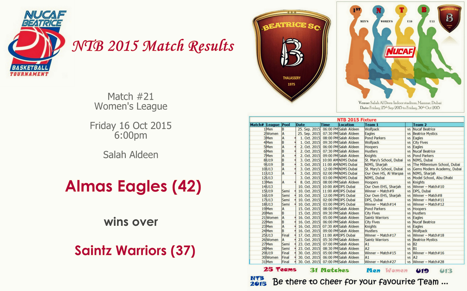 NTB 2015 – Match #21 | Saintz Warriors (37) Vs Almas Eagles (42)
