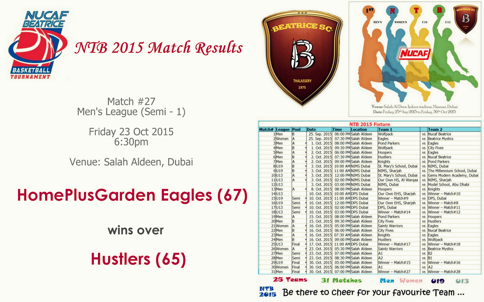 NTB 2015 – Match #27  (Men's Semi-1) | HomePlusGarden Eagles (67) Vs Hustlers (65)