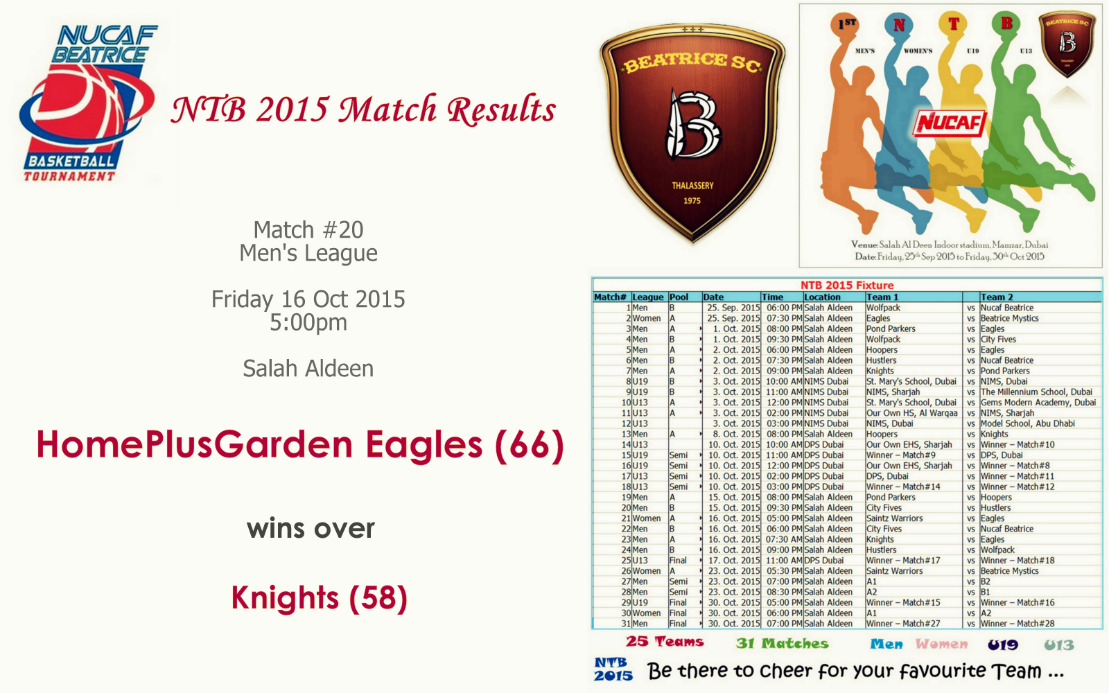 NTB 2015 – Match #20 | Knights (58) Vs HomePlusGarden Eagles (66)